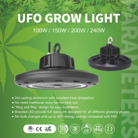 UFO Grow Light